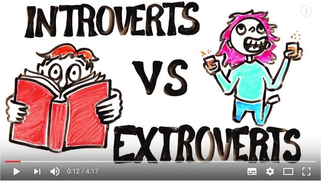 introvert-extravert